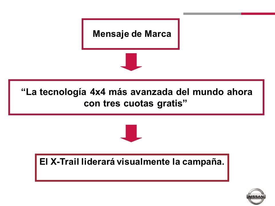 La tecnología 4x4 más avanzada del mundo ahora con tres cuotas gratis Mensaje de Marca El X-Trail liderará visualmente la campaña.