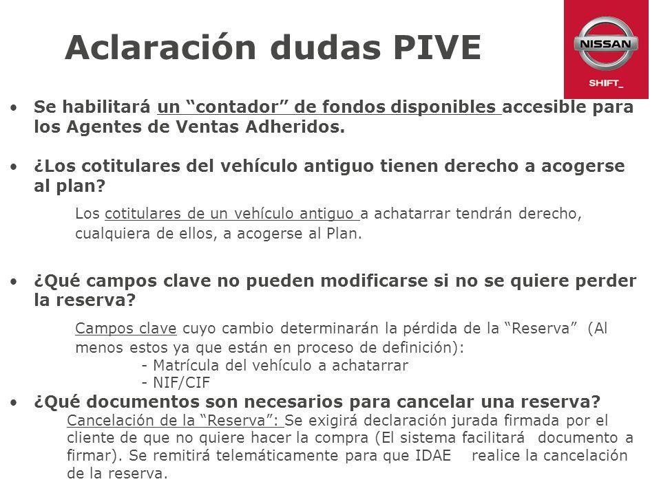 Aclaración dudas PIVE Se habilitará un contador de fondos disponibles accesible para los Agentes de Ventas Adheridos. ¿Los cotitulares del vehículo an