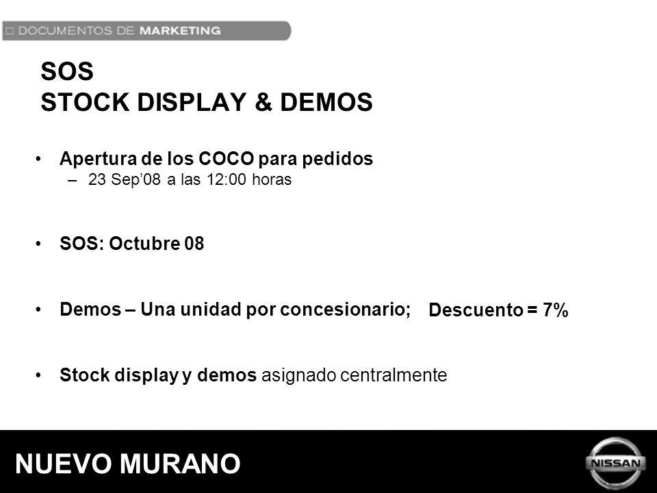 SOS STOCK DISPLAY & DEMOS Apertura de los COCO para pedidos –23 Sep08 a las 12:00 horas SOS: Octubre 08 Demos – Una unidad por concesionario; Stock di