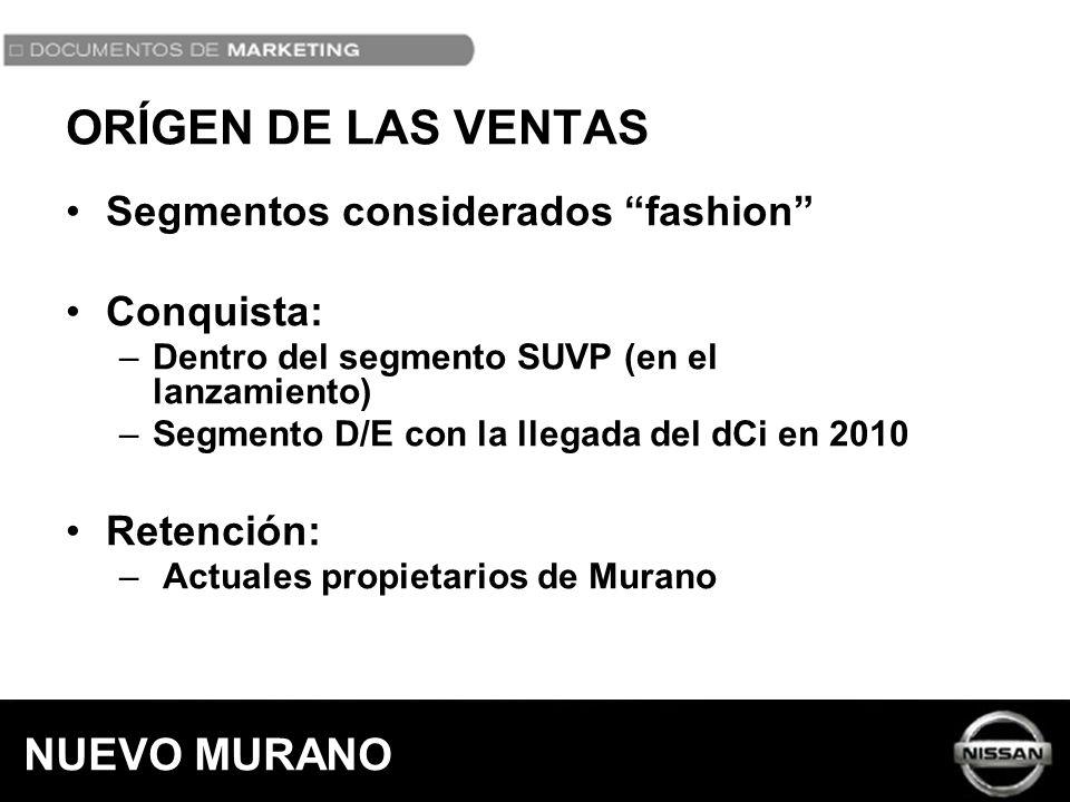 Segmentos considerados fashion Conquista: –Dentro del segmento SUVP (en el lanzamiento) –Segmento D/E con la llegada del dCi en 2010 Retención: – Actu