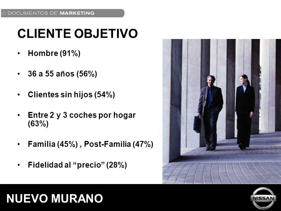 Hombre (91%) 36 a 55 años (56%) Clientes sin hijos (54%) Entre 2 y 3 coches por hogar (63%) Familia (45%), Post-Familia (47%) Fidelidad al precio (28%