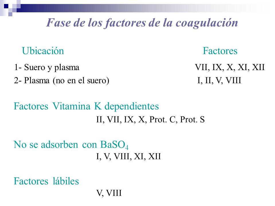 Fase de los factores de la coagulación UbicaciónFactores 1- Suero y plasma VII, IX, X, XI, XII 2- Plasma (no en el suero) I, II, V, VIII Factores Vita