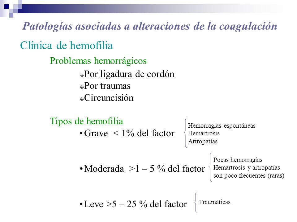 Clínica de hemofilia Problemas hemorrágicos Por ligadura de cordón Por traumas Circuncisión Tipos de hemofilia Grave < 1% del factor Moderada >1 – 5 %