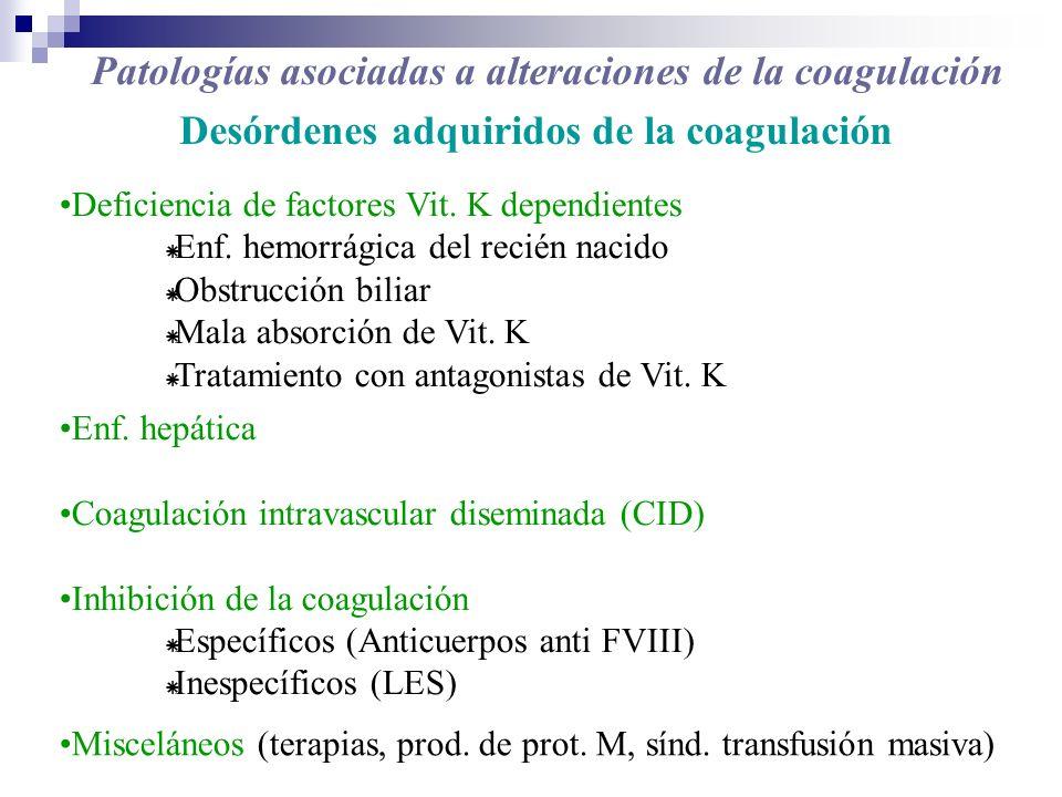 Desórdenes adquiridos de la coagulación Deficiencia de factores Vit. K dependientes Enf. hemorrágica del recién nacido Obstrucción biliar Mala absorci