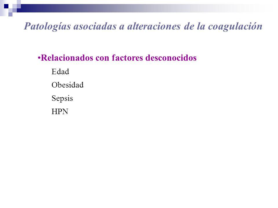 Relacionados con factores desconocidos Edad Obesidad Sepsis HPN Patologías asociadas a alteraciones de la coagulación