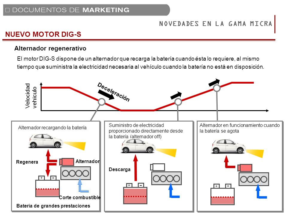 NUEVO MOTOR DIG-S NOVEDADES EN LA GAMA MICRA Alternador regenerativo El motor DIG-S dispone de un alternador que recarga la batería cuando ésta lo req