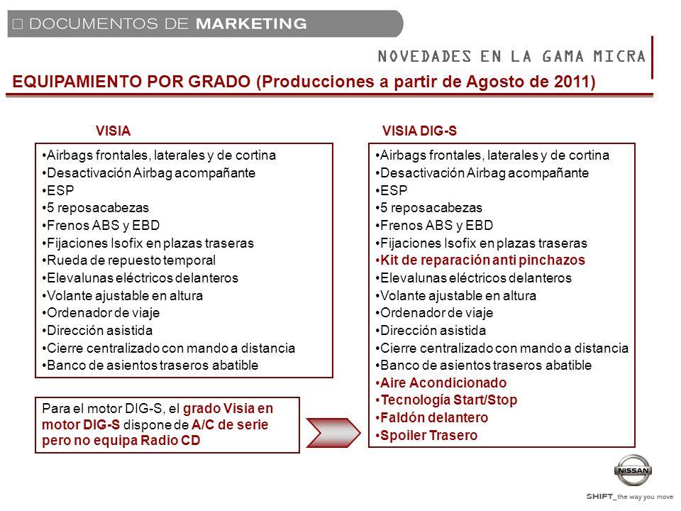 EQUIPAMIENTO POR GRADO (Producciones a partir de Agosto de 2011) NOVEDADES EN LA GAMA MICRA VISIAVISIA DIG-S Airbags frontales, laterales y de cortina