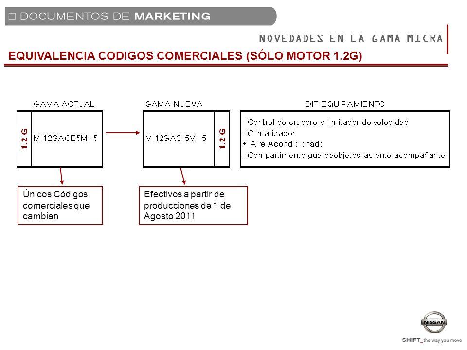 NOVEDADES EN LA GAMA MICRA EQUIVALENCIA CODIGOS COMERCIALES (SÓLO MOTOR 1.2G) Únicos Códigos comerciales que cambian Efectivos a partir de produccione