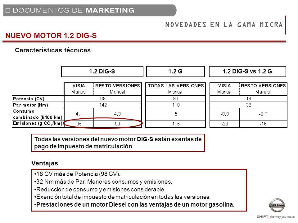 NUEVO MOTOR 1.2 DIG-S NOVEDADES EN LA GAMA MICRA 18 CV más de Potencia (98 CV). 32 Nm más de Par. Menores consumos y emisiones. Reducción de consumo y