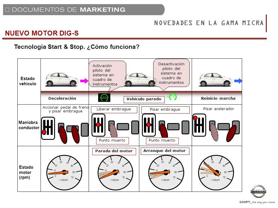 NUEVO MOTOR DIG-S NOVEDADES EN LA GAMA MICRA Tecnología Start & Stop. ¿Cómo funciona? Deceleración Estado vehículo Vehículo parado Reinicio marcha x10