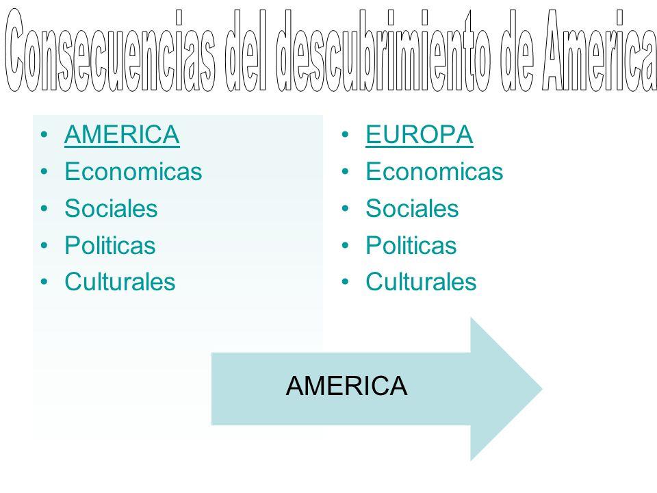ECONOMICAS: Nuevos cultivos SOCIALES: Mortalidad, nuevas raza,cruce masivo de razas,esclavitud ….