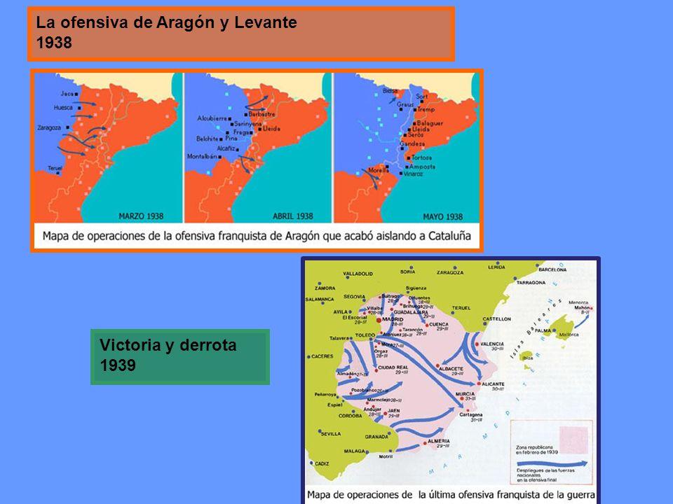 La ofensiva de Aragón y Levante 1938 Victoria y derrota 1939