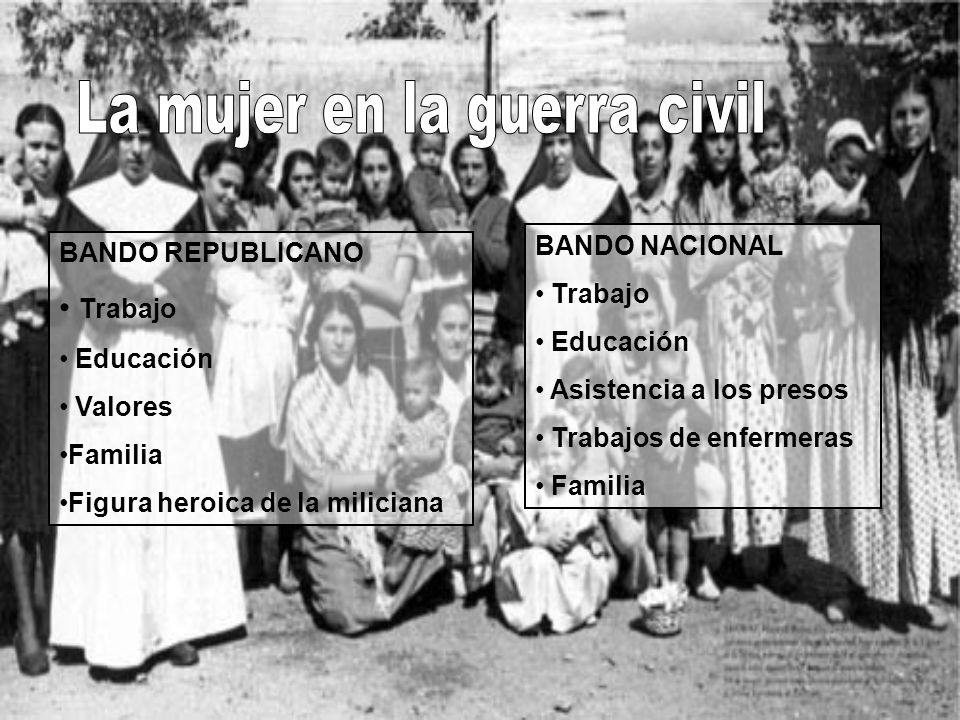 BANDO REPUBLICANO Trabajo Educación Valores Familia Figura heroica de la miliciana BANDO NACIONAL Trabajo Educación Asistencia a los presos Trabajos d