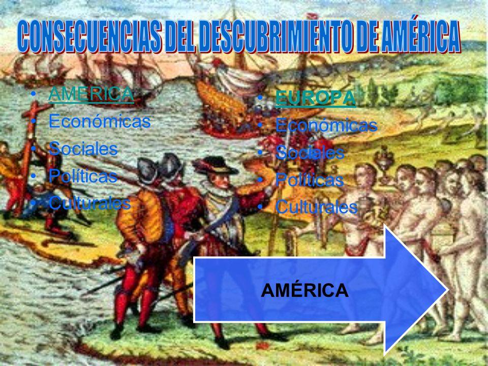 AMERICA Económicas Sociales Políticas Culturales EUROPA Económicas Sociales Políticas Culturales AMÉRICA