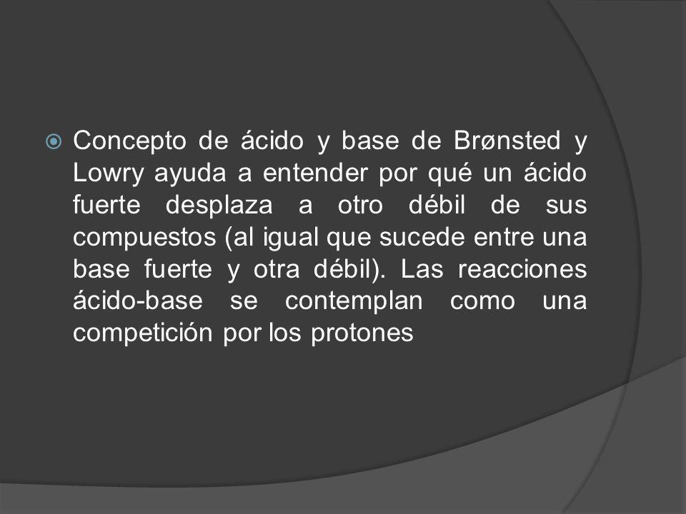 Concepto de ácido y base de Brønsted y Lowry ayuda a entender por qué un ácido fuerte desplaza a otro débil de sus compuestos (al igual que sucede ent