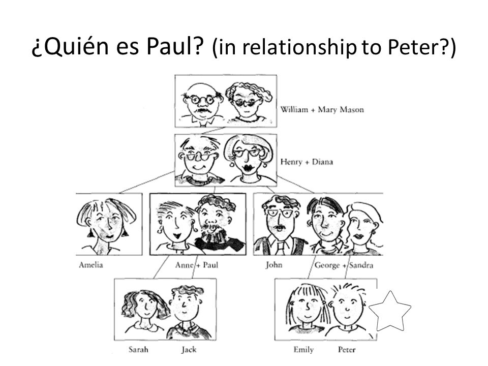 ¿Quién es Paul (in relationship to Peter )
