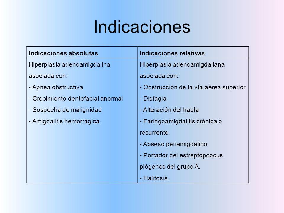 Indicaciones absolutasIndicaciones relativas Hiperplasia adenoamigdalina asociada con: - Apnea obstructiva - Crecimiento dentofacial anormal - Sospech