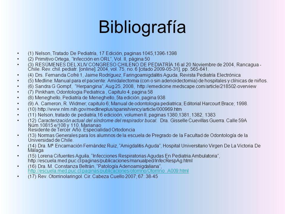 Bibliografía (1) Nelson, Tratado De Pediatría, 17 Edición, paginas 1045,1396-1398 (2) Primitivo Ortega, Infección en ORL, Vol. II, página 50 (3) RESÚM