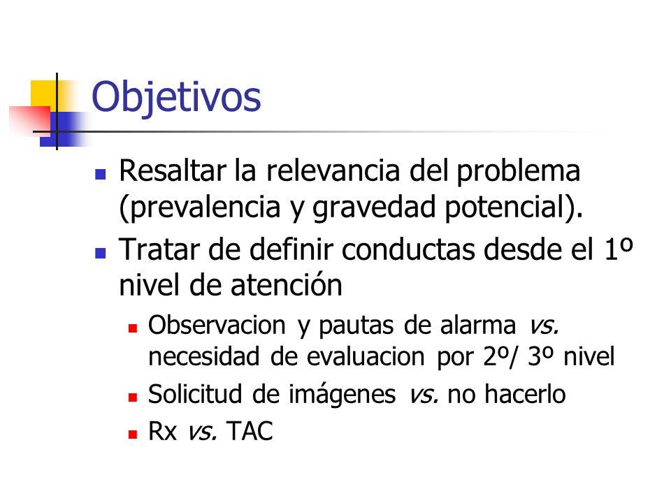 Objetivos Resaltar la relevancia del problema (prevalencia y gravedad potencial). Tratar de definir conductas desde el 1º nivel de atención Observacio
