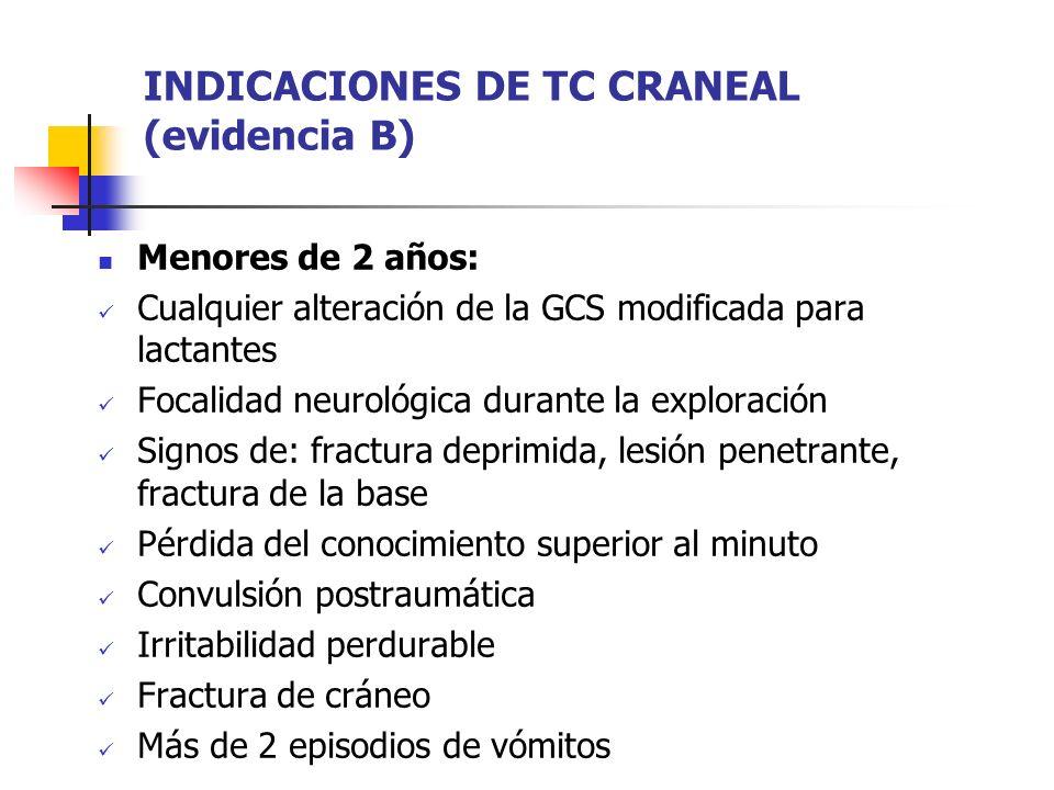 Menores de 2 años: Cualquier alteración de la GCS modificada para lactantes Focalidad neurológica durante la exploración Signos de: fractura deprimida