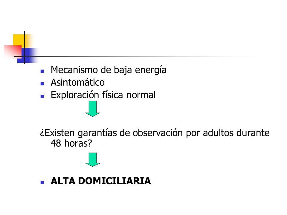 Mecanismo de baja energía Asintomático Exploración física normal ¿Existen garantías de observación por adultos durante 48 horas? ALTA DOMICILIARIA