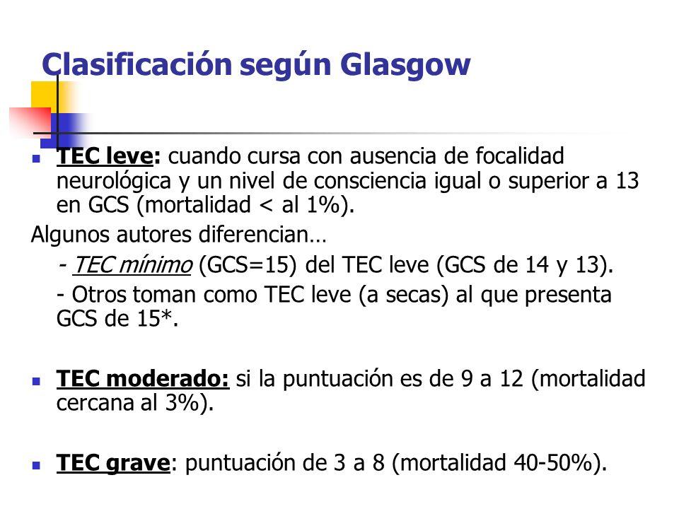 Clasificación según Glasgow TEC leve: cuando cursa con ausencia de focalidad neurológica y un nivel de consciencia igual o superior a 13 en GCS (morta