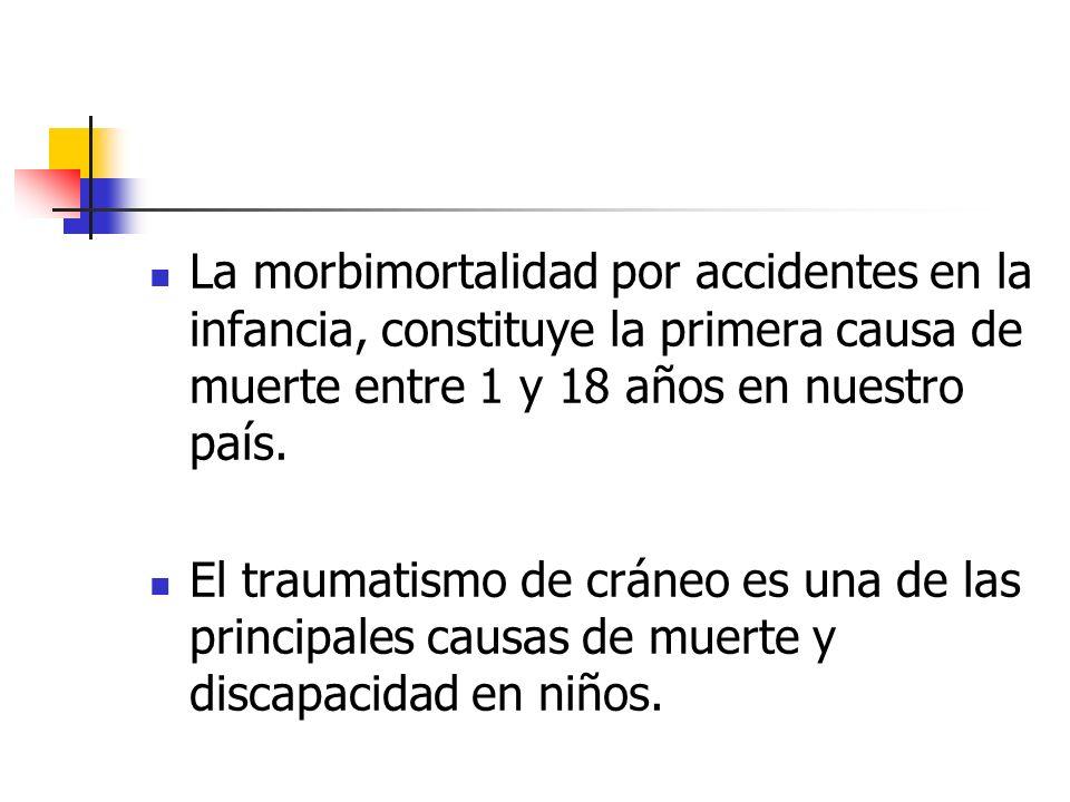 La morbimortalidad por accidentes en la infancia, constituye la primera causa de muerte entre 1 y 18 años en nuestro país. El traumatismo de cráneo es