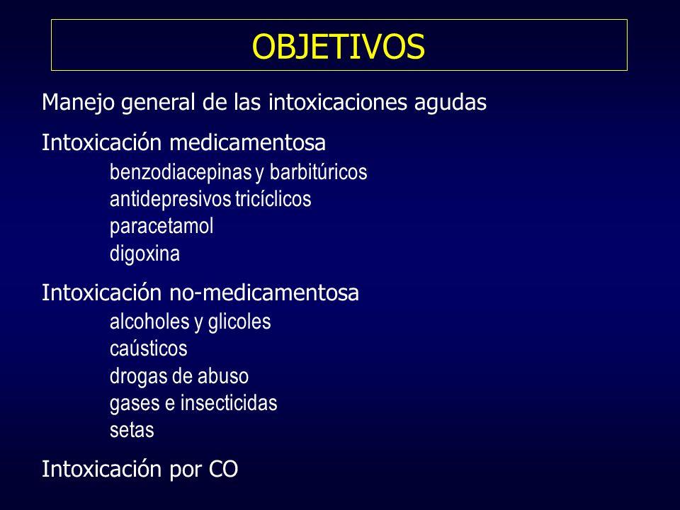 OBJETIVOS Manejo general de las intoxicaciones agudas Intoxicación medicamentosa benzodiacepinas y barbitúricos antidepresivos tricíclicos paracetamol