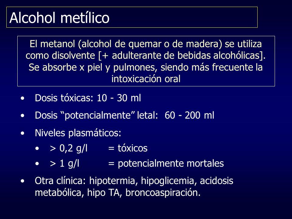 Alcohol metílico El metanol (alcohol de quemar o de madera) se utiliza como disolvente [+ adulterante de bebidas alcohólicas]. Se absorbe x piel y pul