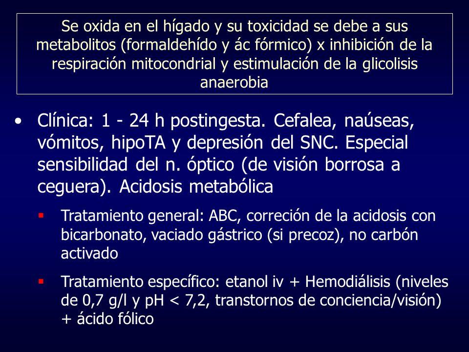 Se oxida en el hígado y su toxicidad se debe a sus metabolitos (formaldehído y ác fórmico) x inhibición de la respiración mitocondrial y estimulación
