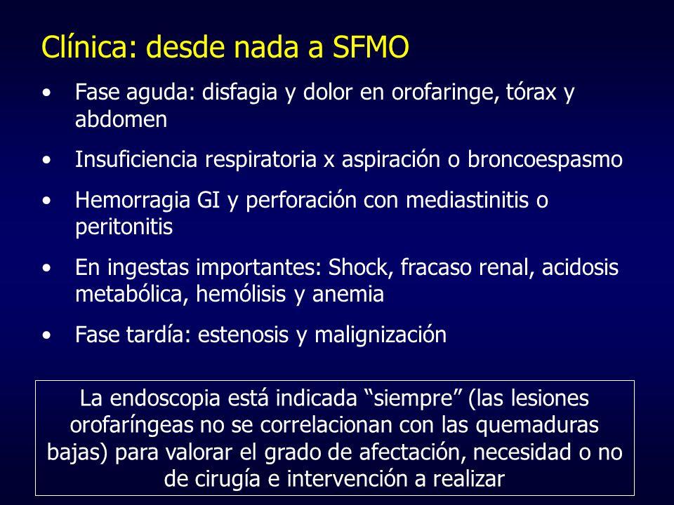 Clínica: desde nada a SFMO Fase aguda: disfagia y dolor en orofaringe, tórax y abdomen Insuficiencia respiratoria x aspiración o broncoespasmo Hemorra