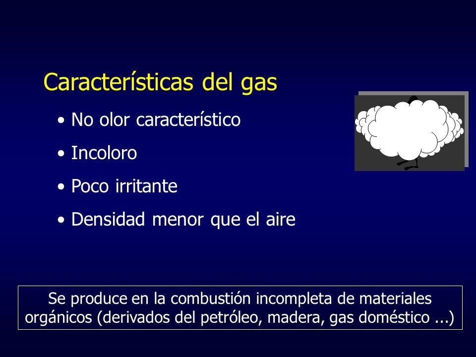 Características del gas No olor característico Incoloro Poco irritante Densidad menor que el aire Se produce en la combustión incompleta de materiales