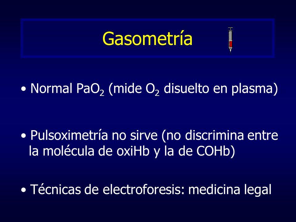 Gasometría Normal PaO 2 (mide O 2 disuelto en plasma) Pulsoximetría no sirve (no discrimina entre la molécula de oxiHb y la de COHb) Técnicas de elect