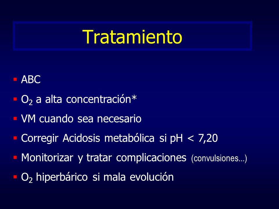 Tratamiento ABC O 2 a alta concentración* VM cuando sea necesario Corregir Acidosis metabólica si pH < 7,20 Monitorizar y tratar complicaciones (convu