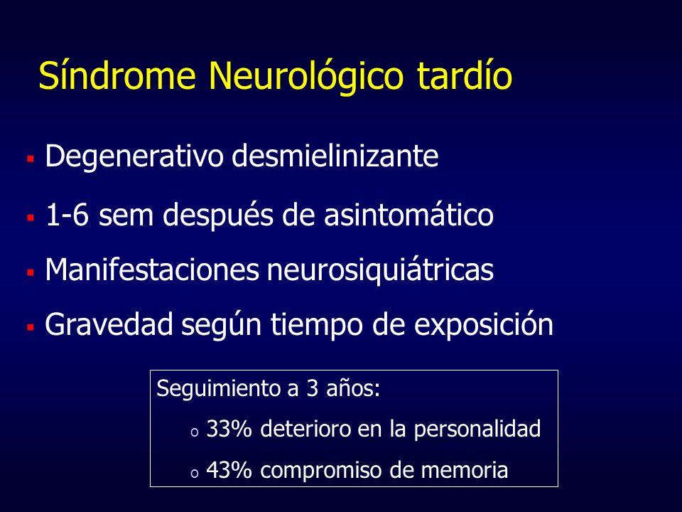 Síndrome Neurológico tardío Degenerativo desmielinizante 1-6 sem después de asintomático Manifestaciones neurosiquiátricas Gravedad según tiempo de ex
