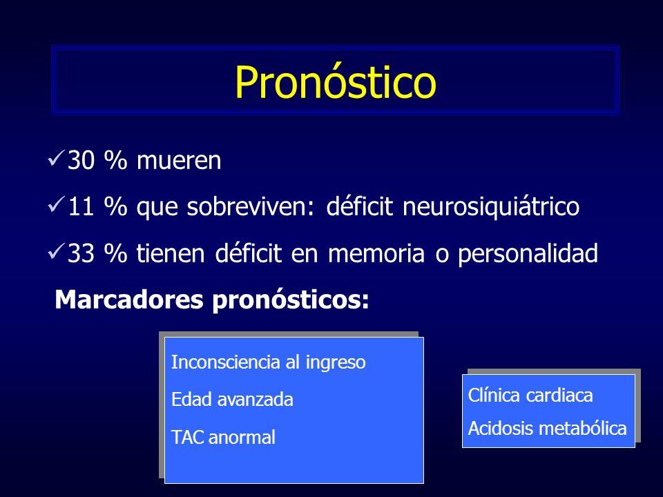 Pronóstico 30 % mueren 11 % que sobreviven: déficit neurosiquiátrico 33 % tienen déficit en memoria o personalidad Marcadores pronósticos: Inconscienc