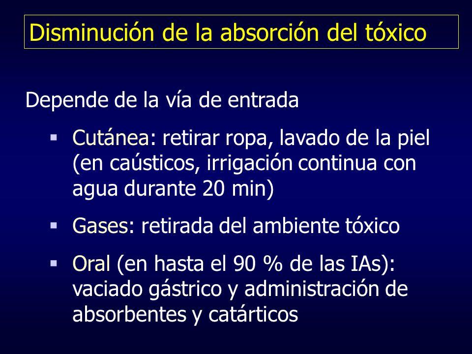 Disminución de la absorción del tóxico Depende de la vía de entrada Cutánea: retirar ropa, lavado de la piel (en caústicos, irrigación continua con ag