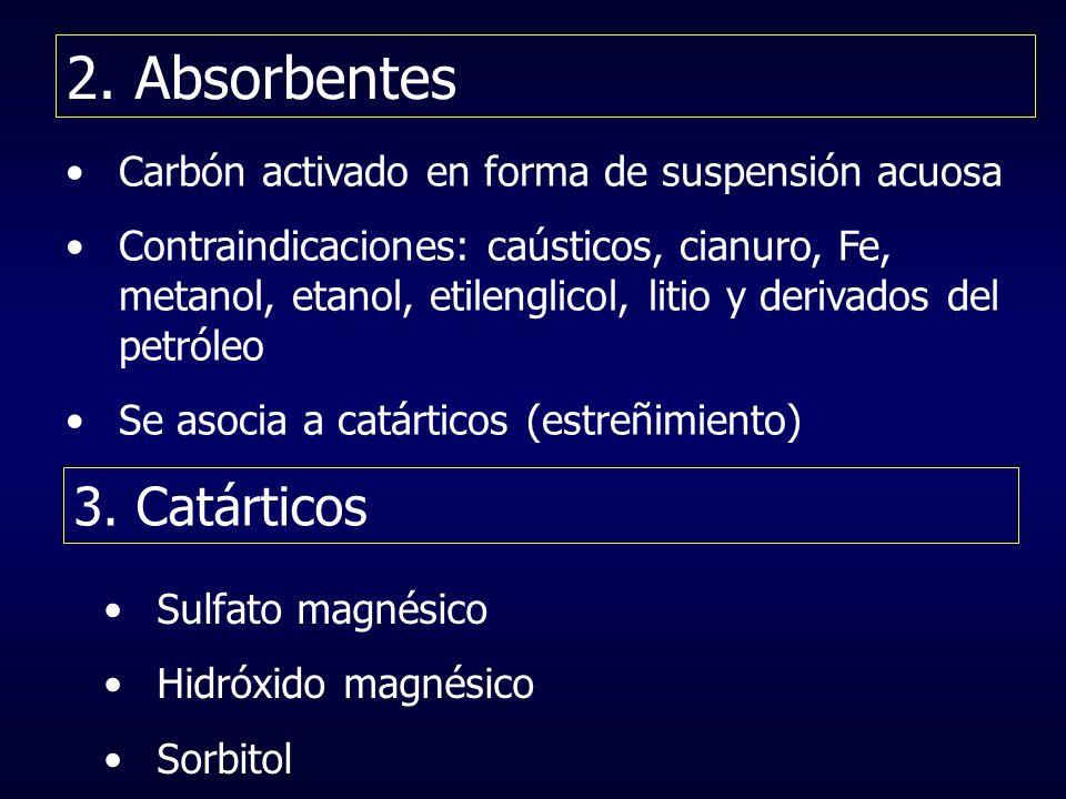 2. Absorbentes Carbón activado en forma de suspensión acuosa Contraindicaciones: caústicos, cianuro, Fe, metanol, etanol, etilenglicol, litio y deriva
