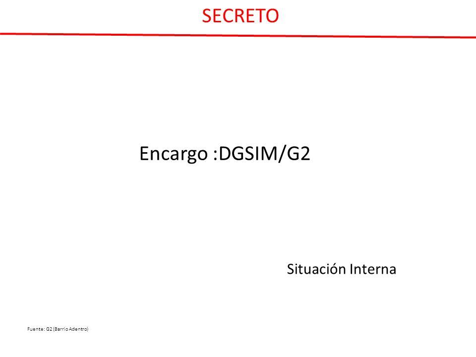 Encargo :DGSIM/G2 Situación Interna Fuente: G2 (Barrio Adentro) SECRETO