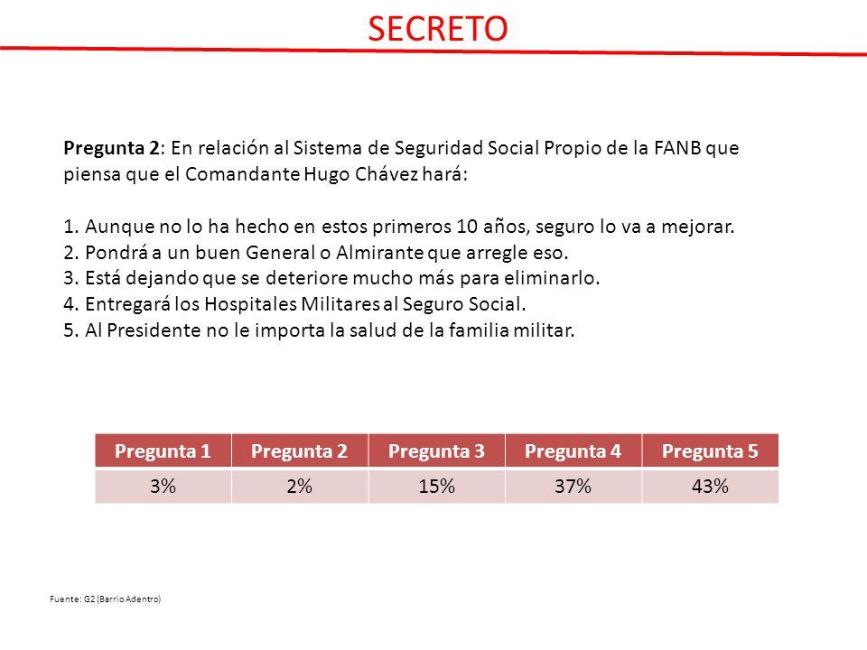 Pregunta 3: la contrarevolución dice que el Presidente Chávez hará de la FANB una FA como la Cuba, usted que opina: 1.