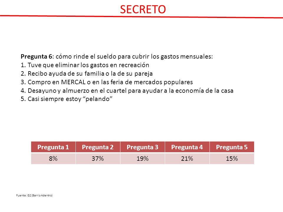 Pregunta 7: cómo evalúa la amenaza de usar la FANB para avanzar hacia el socialismo: 1.