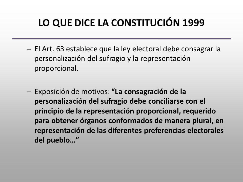 LO QUE DICE LA CONSTITUCIÓN 1999 – El Art.