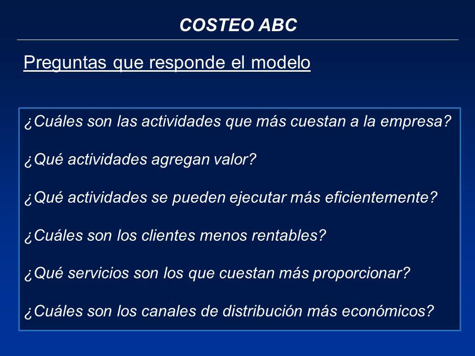 COSTEO ABC Preguntas que responde el modelo ¿Cuáles son las actividades que más cuestan a la empresa? ¿Qué actividades agregan valor? ¿Qué actividades