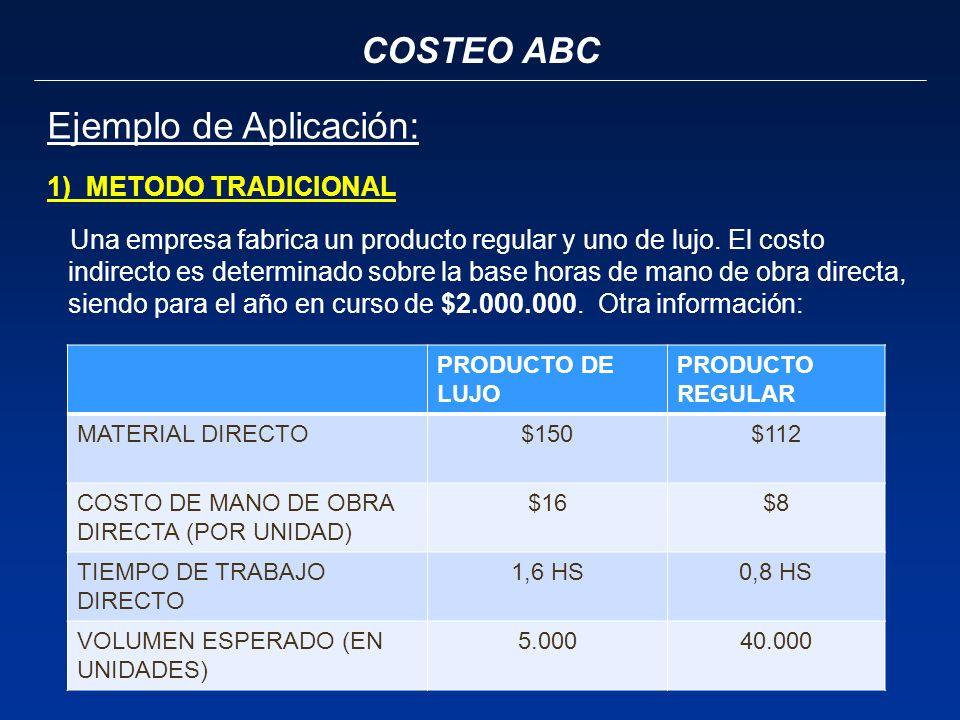 COSTEO ABC Ejemplo de Aplicación: Una empresa fabrica un producto regular y uno de lujo. El costo indirecto es determinado sobre la base horas de mano