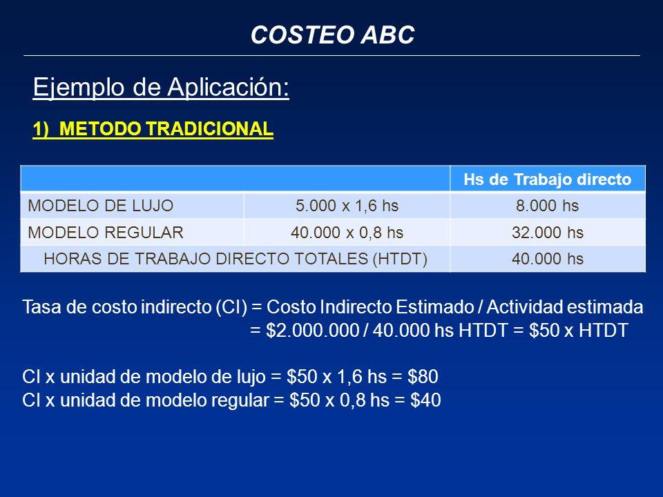 COSTEO ABC Ejemplo de Aplicación: Tasa de costo indirecto (CI) = Costo Indirecto Estimado / Actividad estimada = $2.000.000 / 40.000 hs HTDT = $50 x H