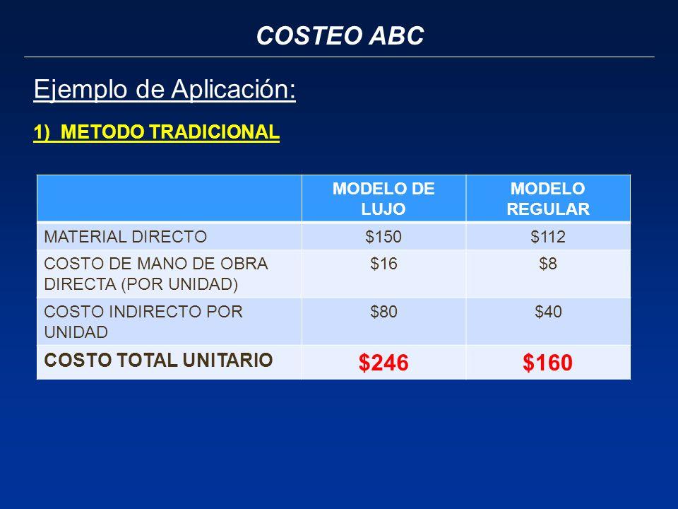 COSTEO ABC Ejemplo de Aplicación: 1) METODO TRADICIONAL MODELO DE LUJO MODELO REGULAR MATERIAL DIRECTO$150$112 COSTO DE MANO DE OBRA DIRECTA (POR UNID
