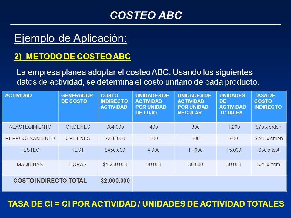 COSTEO ABC Ejemplo de Aplicación: 2) METODO DE COSTEO ABC La empresa planea adoptar el costeo ABC. Usando los siguientes datos de actividad, se determ