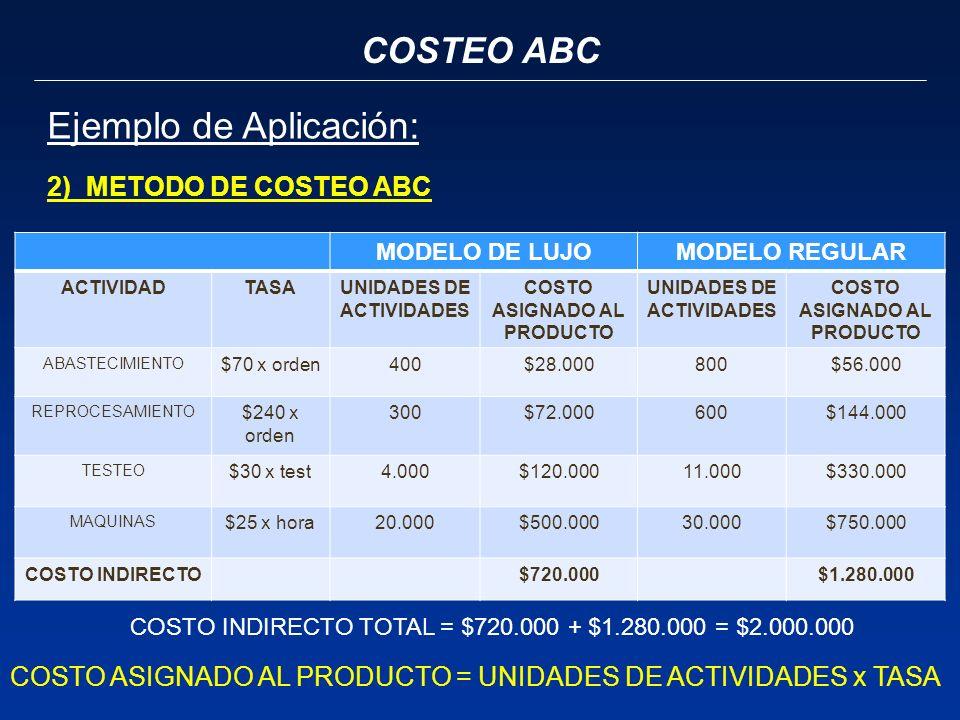 COSTEO ABC Ejemplo de Aplicación: 2) METODO DE COSTEO ABC MODELO DE LUJOMODELO REGULAR ACTIVIDADTASAUNIDADES DE ACTIVIDADES COSTO ASIGNADO AL PRODUCTO