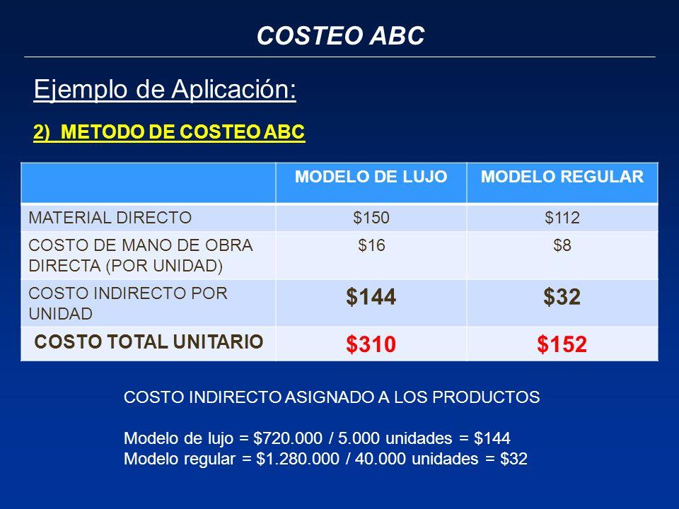 COSTEO ABC Ejemplo de Aplicación: 2) METODO DE COSTEO ABC COSTO INDIRECTO ASIGNADO A LOS PRODUCTOS Modelo de lujo = $720.000 / 5.000 unidades = $144 M
