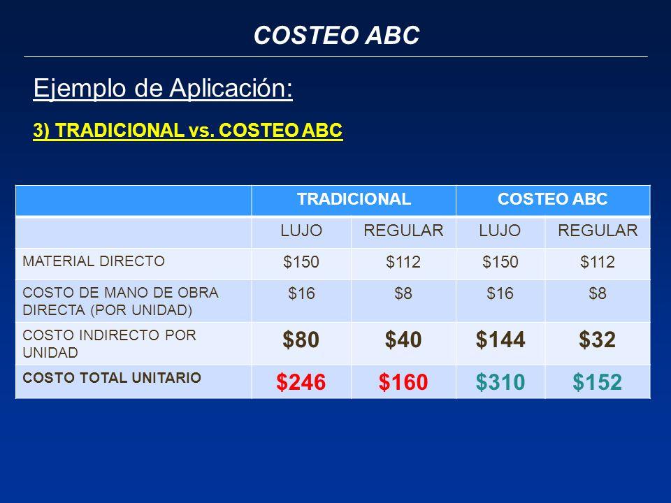 COSTEO ABC Ejemplo de Aplicación: 3) TRADICIONAL vs. COSTEO ABC TRADICIONALCOSTEO ABC LUJOREGULARLUJOREGULAR MATERIAL DIRECTO $150$112$150$112 COSTO D